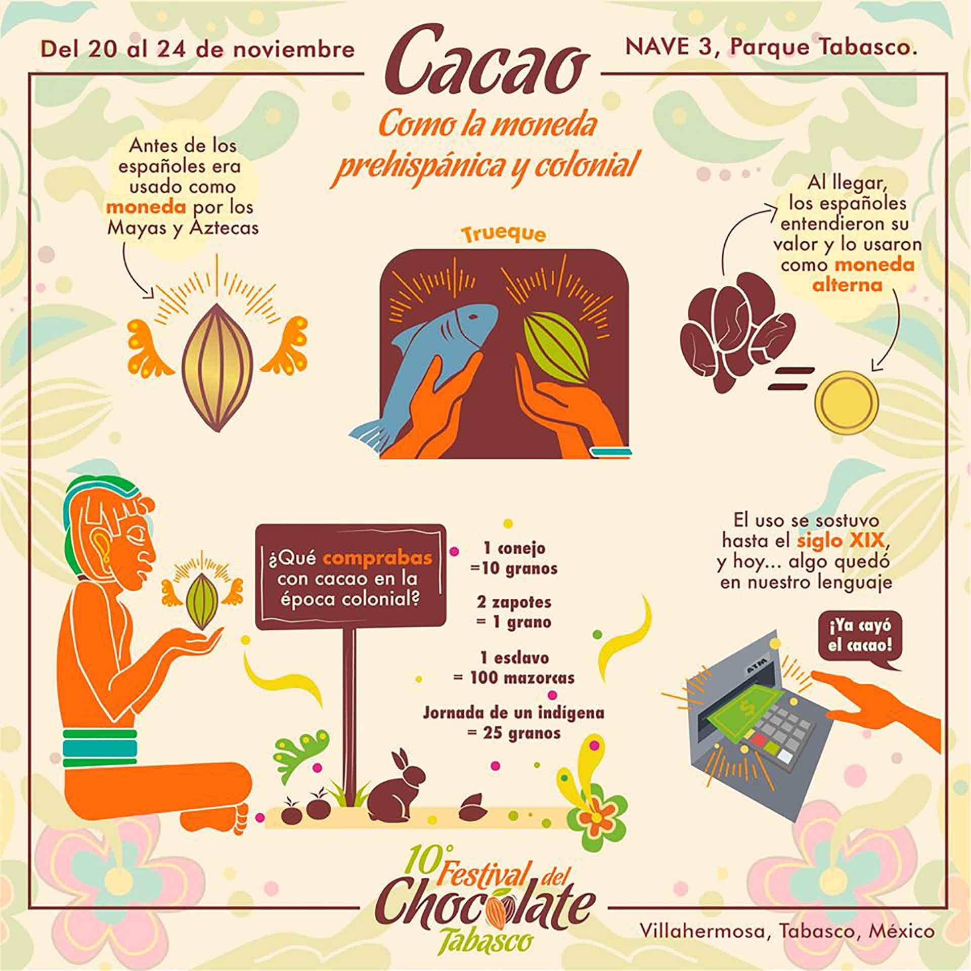 Festival del Chocolate